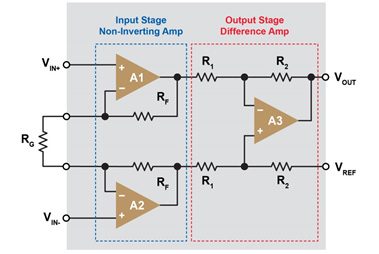 Three operational amplifier IC approach