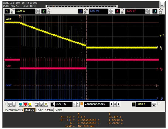 Waveforms with capacitive load 3.3mF / 63V