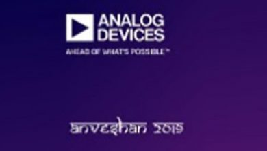 Analog Devices, Inc (ADI)