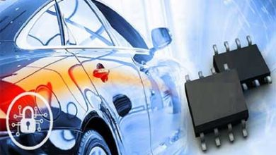 Global Automotive Transceivers