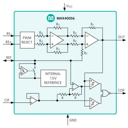 MAX40056 Sense Amplifier with PWM