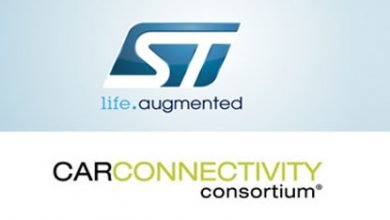 "STMicroelectronics has joined the Car Connectivity Consortium (CCC), a cross-industry organization advancing global technologies for smartphone-to-car connectivity solutions. ST's technology portfolio features many segments well suited to automotive connectivity and the aims of the CCC, including ST25 NFC readers, ST33 Secure Elements, STA12 Accordo infotainment processors, STA13 Telemaco vehicle processors, and Stellar vehicle gateway/domain microcontrollers. Joel Huloux, Director Standardization Microcontrollers and Digital ICs Group, STMicroelectronics, said, ""As a leading long-time, trusted supplier to the top players in both the smartphone and automotive industries, ST shares an interest in the mission of the CCC, which aims to make it possible and hassle-free to simply connect and ride and we've joined the group to lend our expertise and gain from the rest of the players."" Already ST is a top player in the expanding market for NFC technology as a digital key and in its use as a conduit for Bluetooth and Wi-Fi pairing. In addition, ST offers a range of technologies to address wireless charging, including authentication and foreign object detection. Then, with ST's early-mover advantage in eSIMs, the technology lends itself to securing automotive applications, read the company release Infotainment is another segment that the company is addressing with a broad offer where pairing with smartphones or mirroring of their display on the head-unit contributes to enhancing ownership by offering voice-enabled services including internet music and connected navigation safely. Additionally, ST being one major leaders in automotive domain, has a broad portfolio of successful automotive microcontrollers and other automotive products well suited to control, sense, and power the full range of automotive applications."