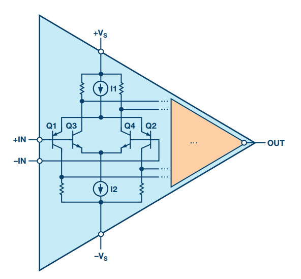 Simplified rail-to-rail bipolar transistor