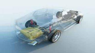 global automotive power