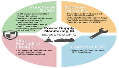 power supply monitoring IC