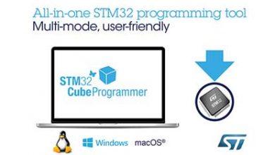 STM32 Programming