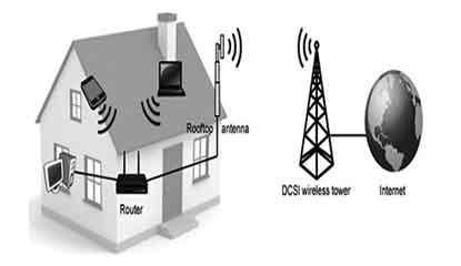 5G Fixed Wireless Access