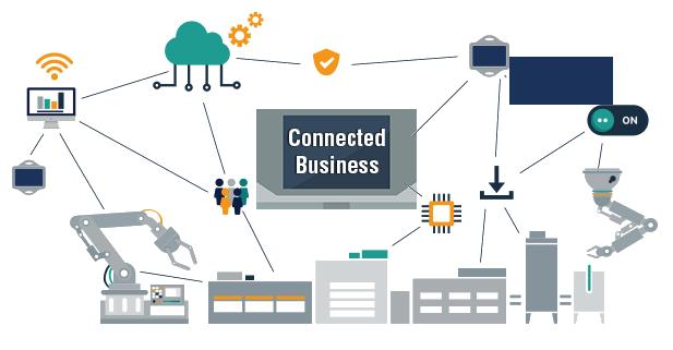 connected businesses