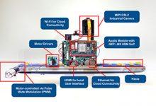 Cloud connected Pasta Smart Conveyor Belt 2