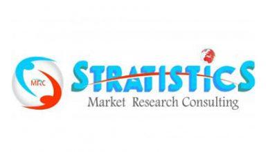 Stratistics