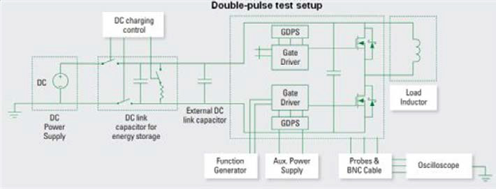 Double-Pulse Test Setup