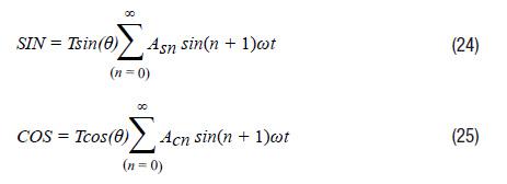 Equation 24