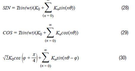 Equation 28