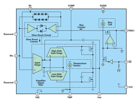 ADHV4702-1 functional block diagram