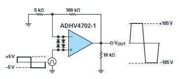 ADHV4702-1 output swing