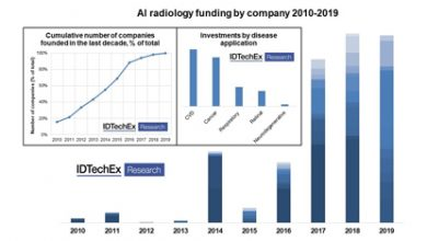 AI in Medical Imaging Diagnostics