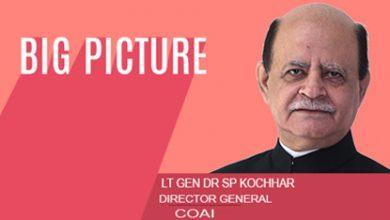 Dr SP Kochhar