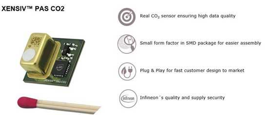 XENSIV™ PAS CO2