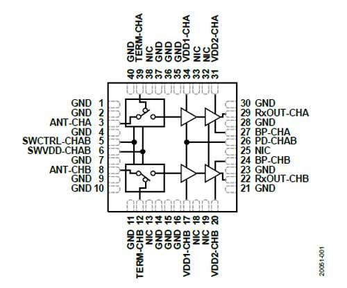 ADRF5545A Dual Channe