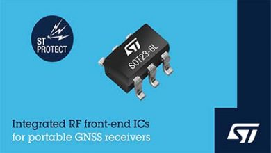 GNSS Receivers