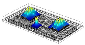 Thermal Simulation of the PS640 SiP