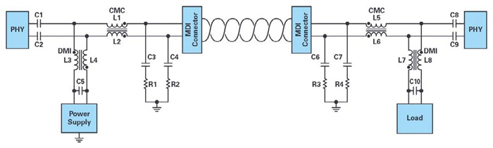 Figure 3. Basic PoDL architecture: data and power share the same differential channel.