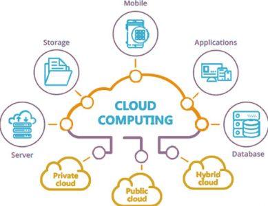 Cloud-computing-MOBILE