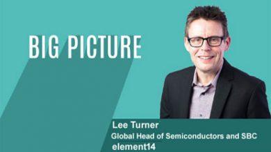 Lee Turner