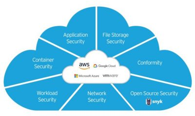 Trend-Micro-Cloud-One