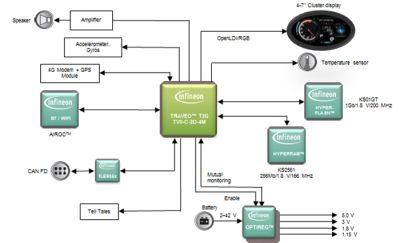 Infineon-tech